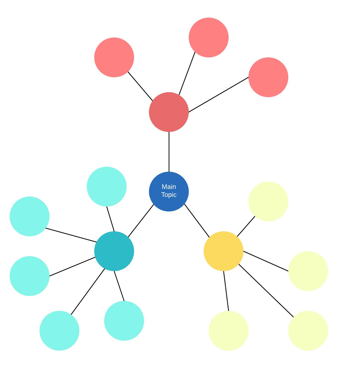 blank-cluster-diagram-template - Analytics Vidhya