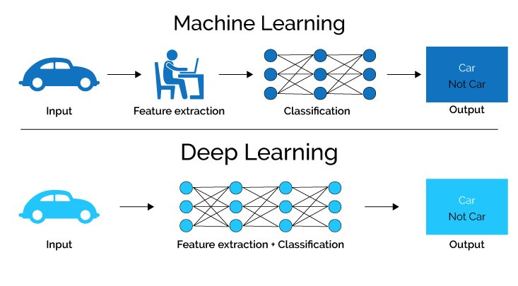 deep learning feature engineering