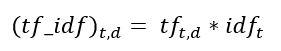 TF_IDF formula