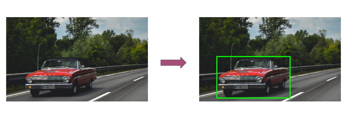video object detection