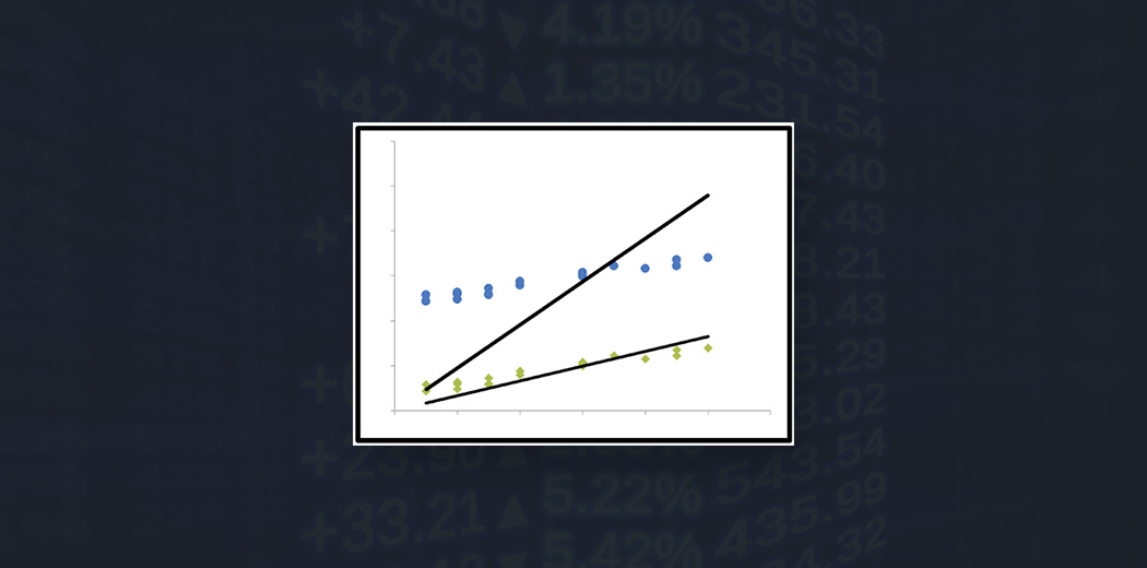 Difference between R-squared and Adjusted R-squared for Regression Analysis