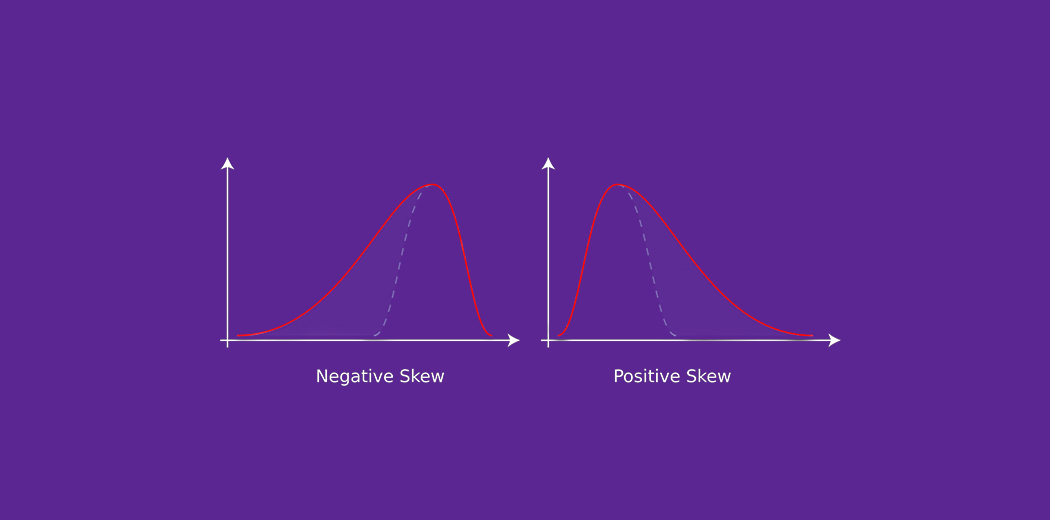 What is Skewness in Statistics? | Statistics for Data Science