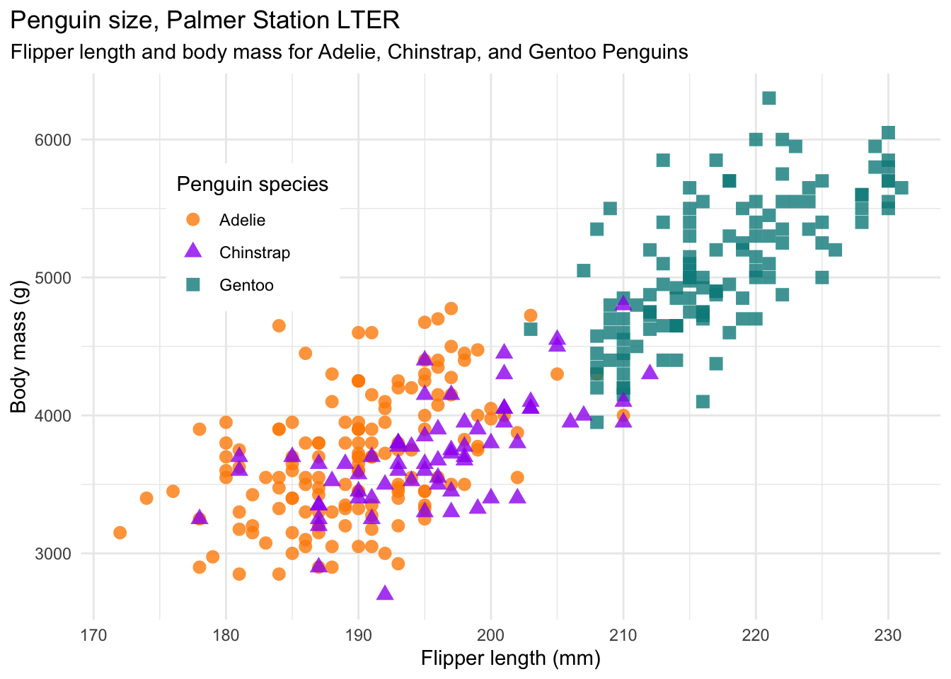 palmerpenguins_open_source_dataset