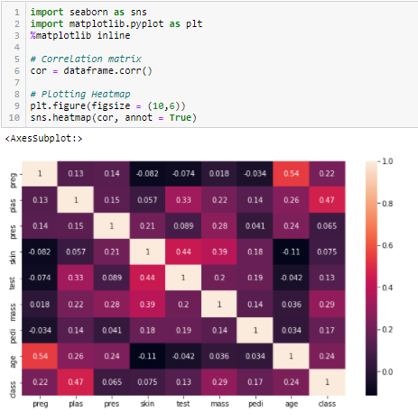 feature selection - correlation