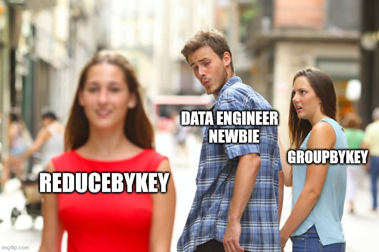 reduceby and groupby meme