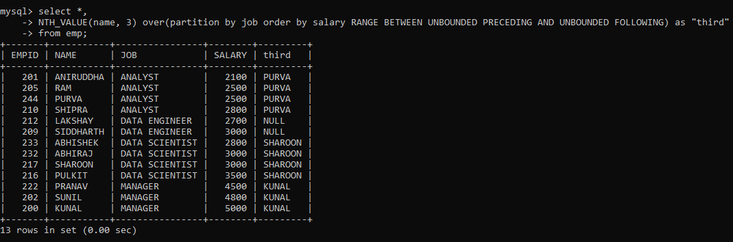 SQL Window Functions - Nth_Value