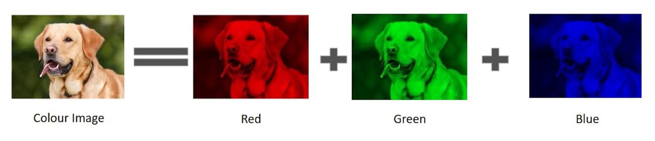 RGB format