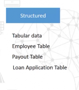 Variety - structured data tools types