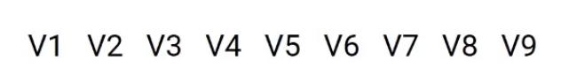 random forest algorithm variables
