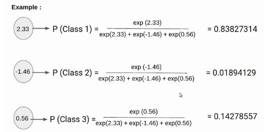 sum of the probabilities in this case is equal to 1.